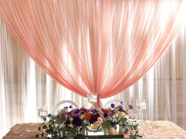 Tmx Img 0980 Copy 51 1554761 158647365319898 Burbank, CA wedding eventproduction