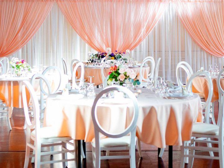 Tmx Wedding 51 1554761 158646917199412 Burbank, CA wedding eventproduction