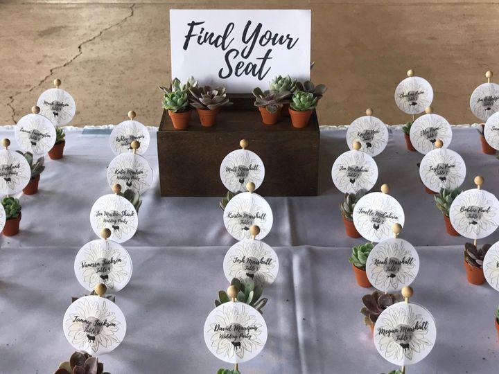Plant keepsake seating chart