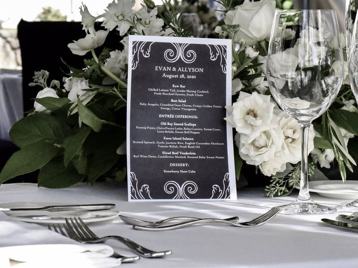 Tmx  Dsc9019 51 1903861 159975817432125 Marlborough, MA wedding videography
