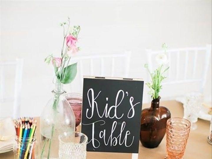 Tmx 1483557799766 Shh Poolville, TX wedding rental