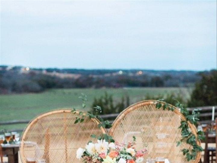 Tmx Farmtable4 51 906861 V1 Poolville, TX wedding rental