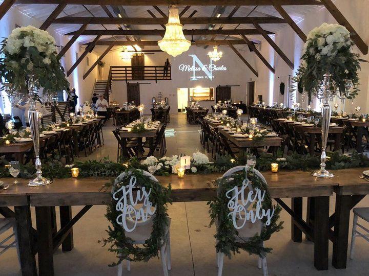 Tmx 1520522003 328a1c33c6361b62 1520522001 2ab02251fa539408 1520521997945 16 IMG 0018 Spicewood, Texas wedding venue