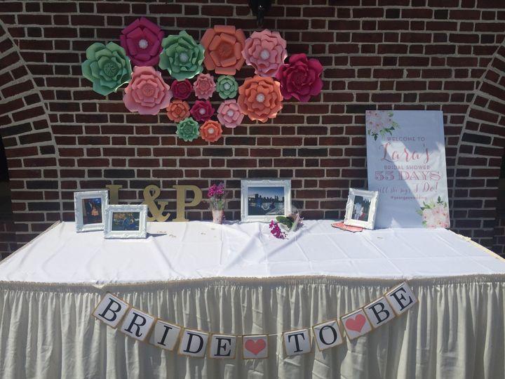 Tmx 1484086369845 Icmfullxfull.98257588jbn37dtjj9k4w800ok8s Fairview wedding eventproduction