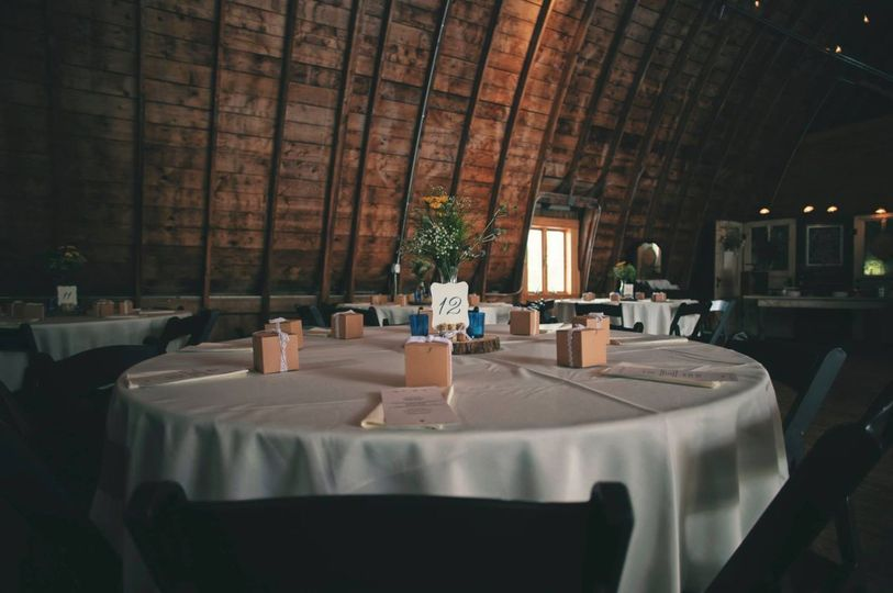 Perfect day event planning