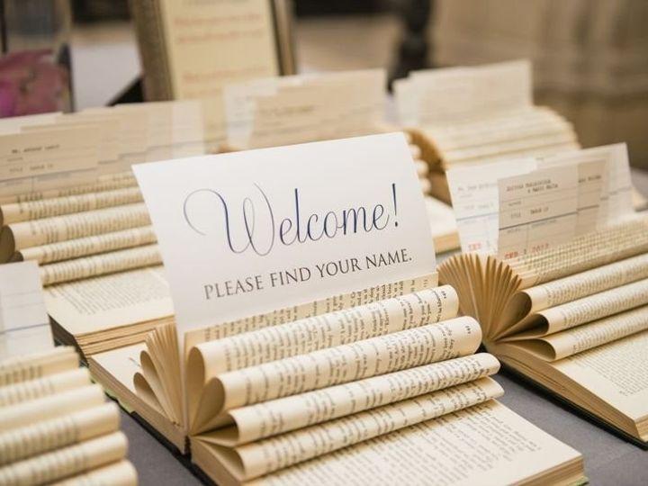 Tmx 1477586883238 Getimage.ashx Danvers, MA wedding eventproduction