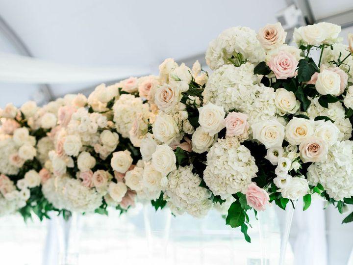 Tmx Alexjames 897 51 107071 1571854338 Danvers, MA wedding eventproduction