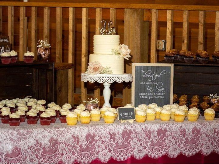 Tmx 20191216 111851 51 1987071 160014574319821 Mechanicsville, VA wedding planner