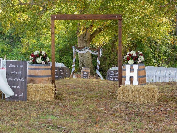 Tmx 20200105 190625 51 1987071 160014558857027 Mechanicsville, VA wedding planner