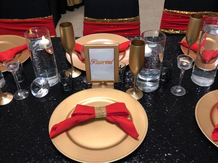 Tmx Reserved Table 51 1917171 157902519293751 Chester, VA wedding eventproduction