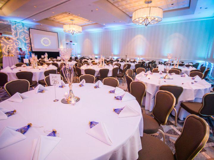 Tmx 1532463730 E9b32ce5a0367293 1532463723 9367ef159d93ffe7 1532463706914 9 AC Mehta Patel Rec Greenville, SC wedding venue