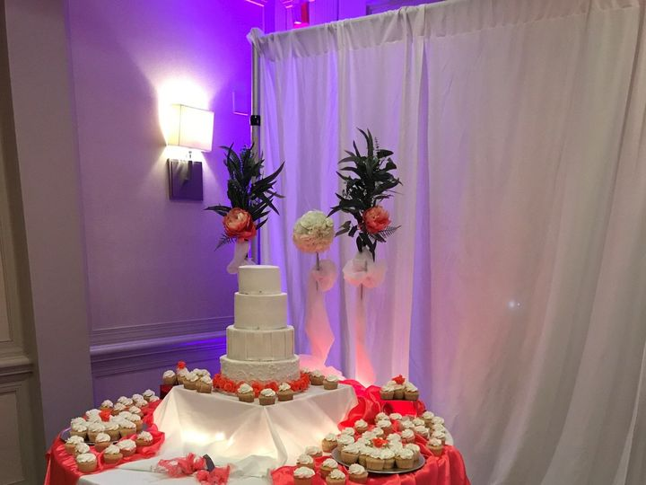 Tmx 1532464804 Cc0b2c3008c18b5c 1532464801 564a4eab4499d060 1532464795981 20 Cake Table Greenville, SC wedding venue