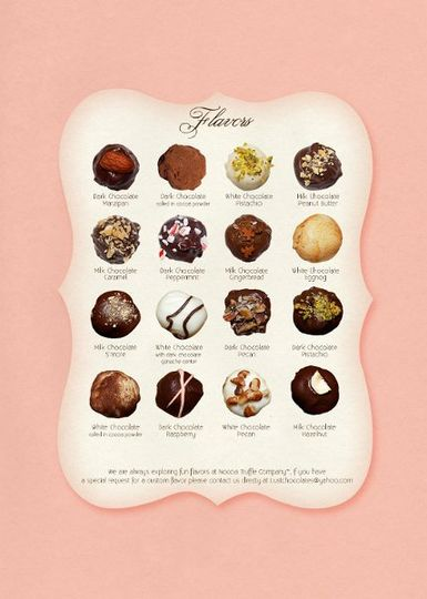Truffle Flavors