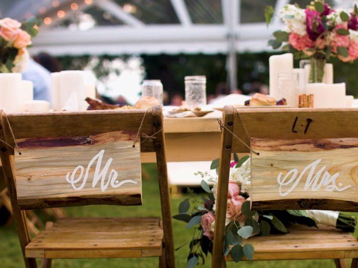 Tmx Img 0105 51 1993271 161497043230531 Atlanta, GA wedding videography