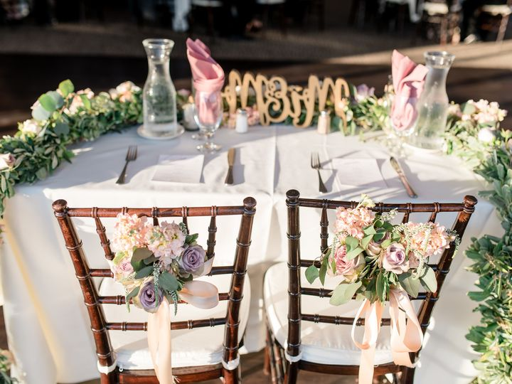 Tmx 1510811092157 Abigail  Vaughn 18 Aspen, Colorado wedding florist