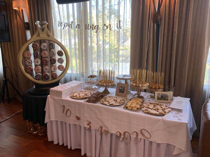 Tmx Img 7164 51 1921371 158083456593510 Mount Sinai, NY wedding cake