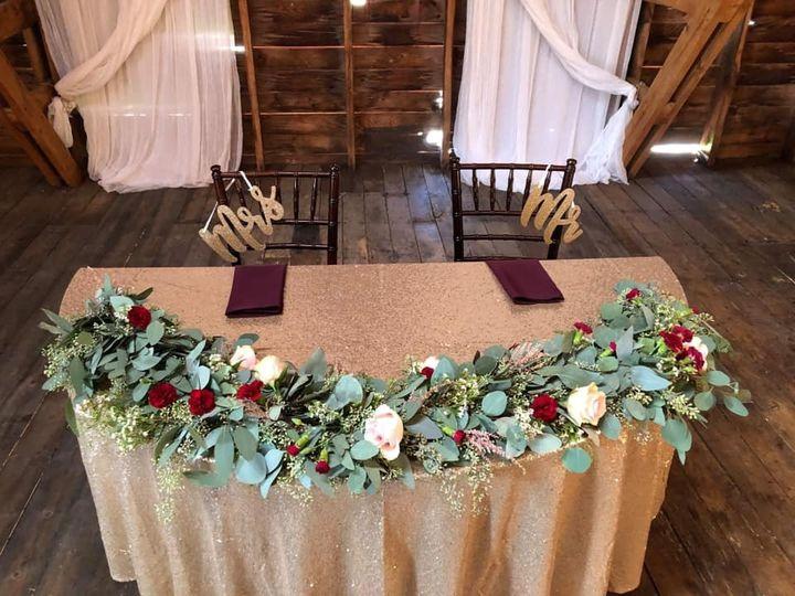 Tmx 72869578 2073974239370158 4942109032308539392 N 51 981471 157419789424256 Dryden, New York wedding florist