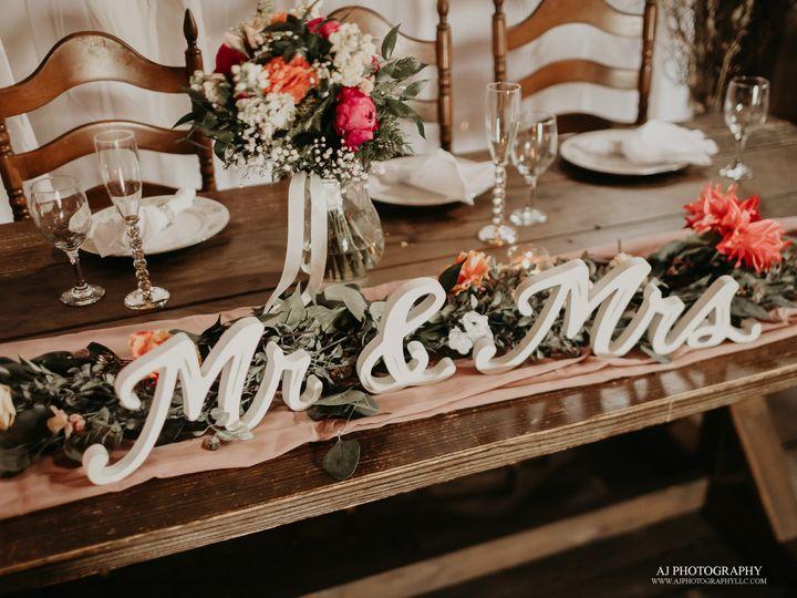Tmx Img 0023 51 1907571 159460768820227 Mankato, MN wedding planner