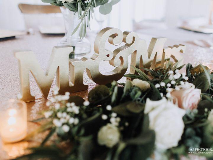 Tmx Img 0627 1 51 1907571 159460772674645 Mankato, MN wedding planner