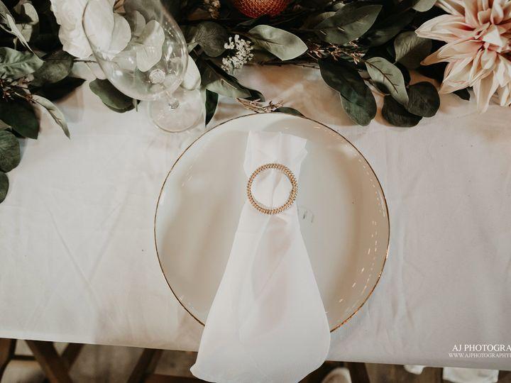 Tmx Img 2000 24 51 1907571 159460767770822 Mankato, MN wedding planner