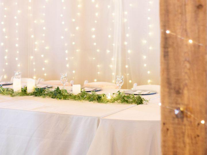 Tmx Img 2147 51 1907571 159460856652322 Mankato, MN wedding planner