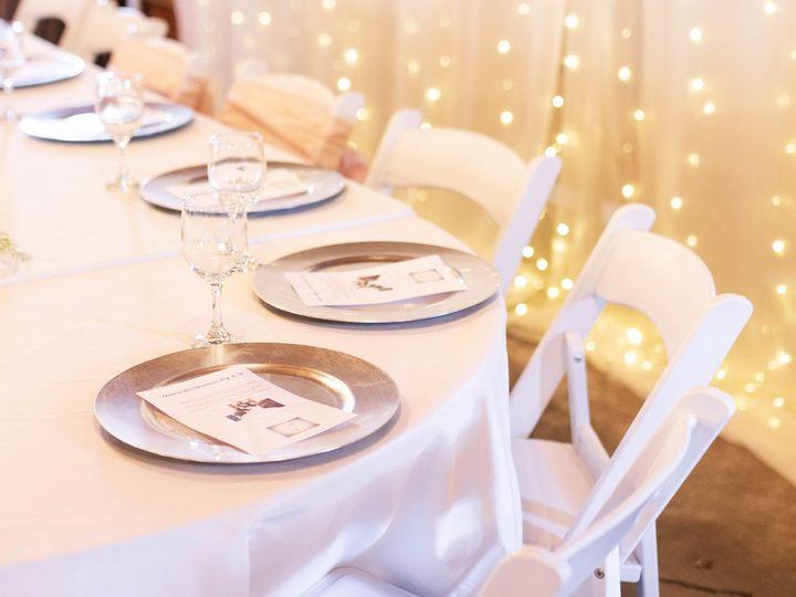 Tmx Img 2153 51 1907571 159460856781428 Mankato, MN wedding planner