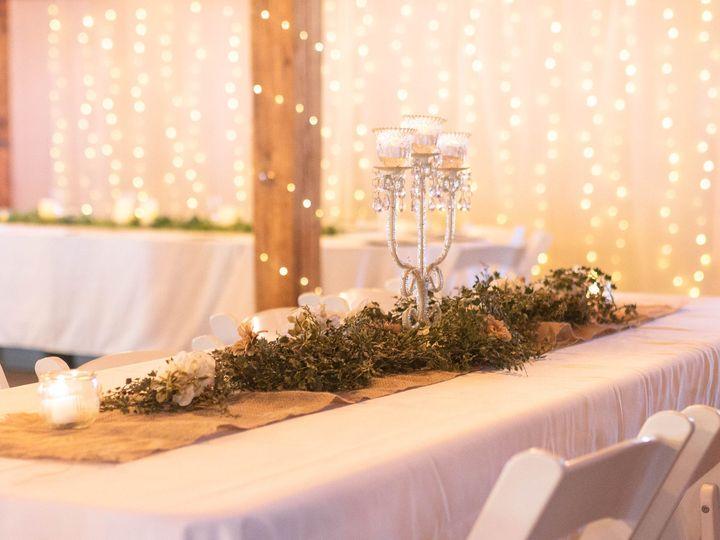 Tmx Img 2320 51 1907571 159460856545598 Mankato, MN wedding planner