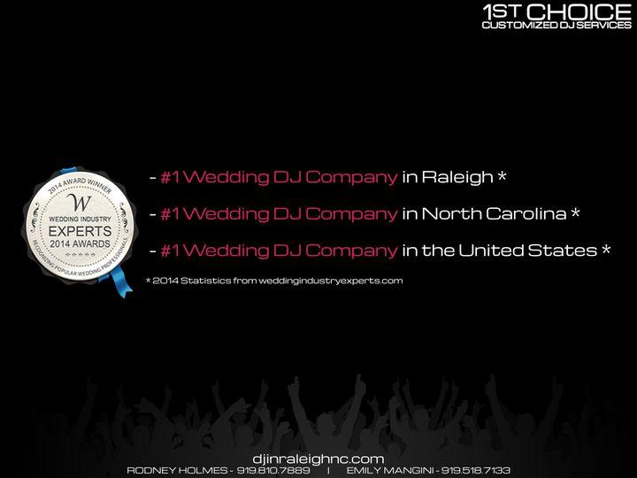 Tmx 1441053718534 01 Cary wedding dj