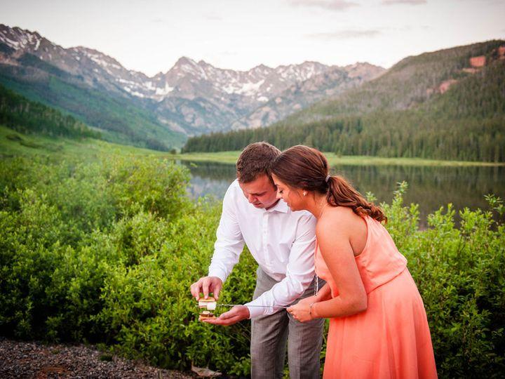 Tmx Altitude 3 1024x681 51 123671 Breckenridge, CO wedding planner