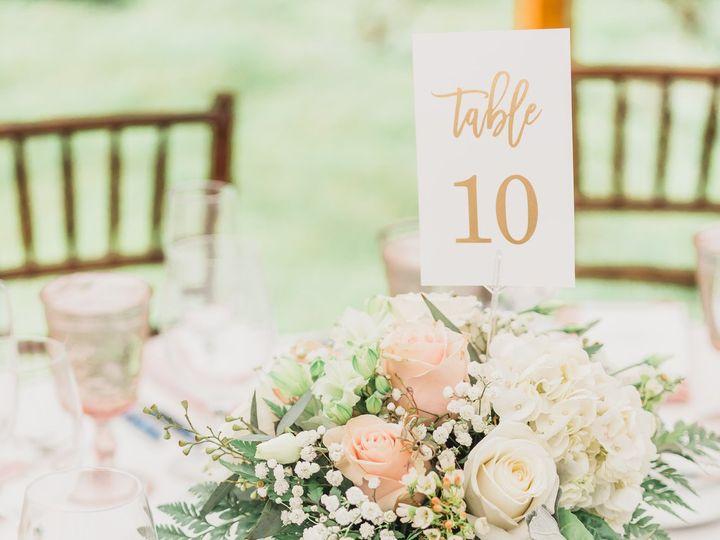 Tmx Erin Matt 208 51 1908671 159466849425779 Fayetteville, NC wedding photography