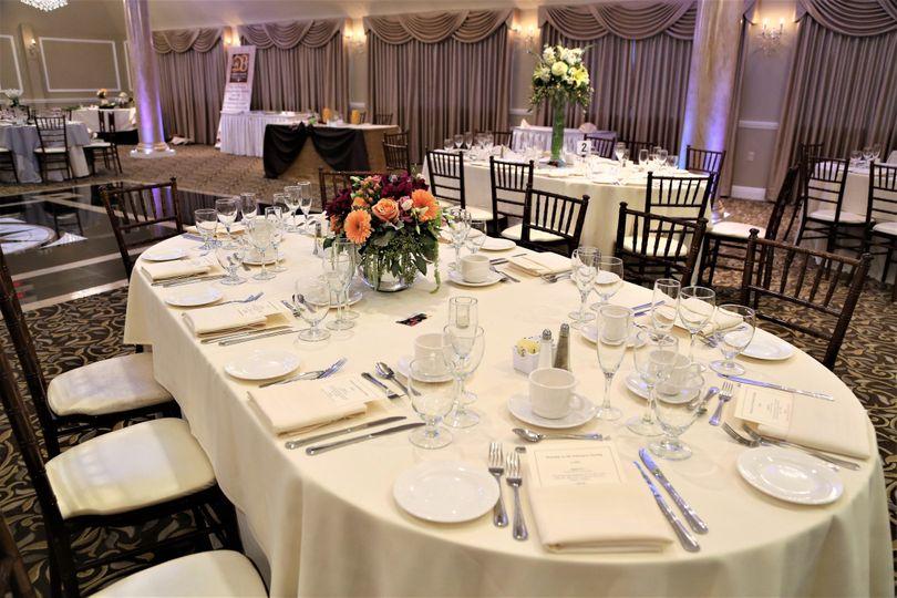 Group table setup