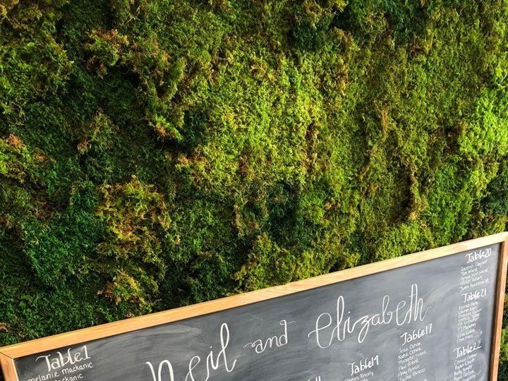 Tmx Chalkboard 51 1892971 157834734274589 Englewood, CO wedding rental