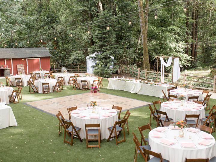 Tmx 2018 Weddings Lara 674 51 1023971 San Jose, CA wedding rental