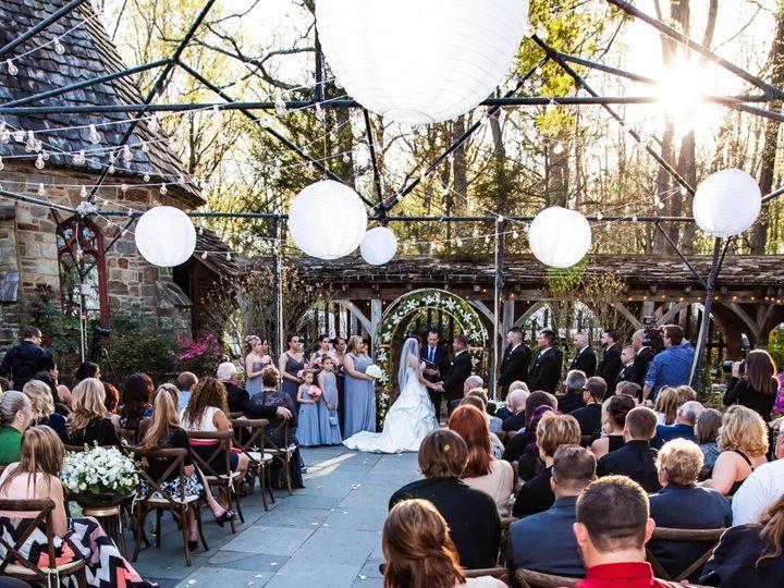 Tmx Aj00640 1 51 1916081 157967584872973 San Diego, CA wedding planner