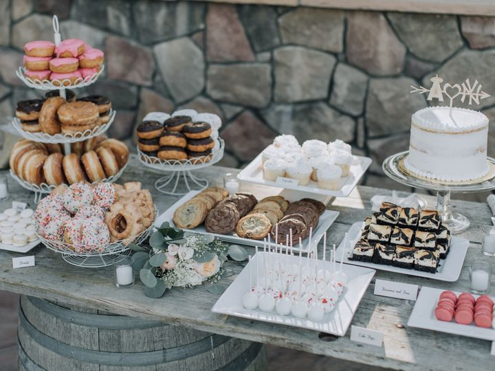 Tmx Burgundyblue Com 534 51 971181 1561934191 Thousand Oaks, CA wedding cake