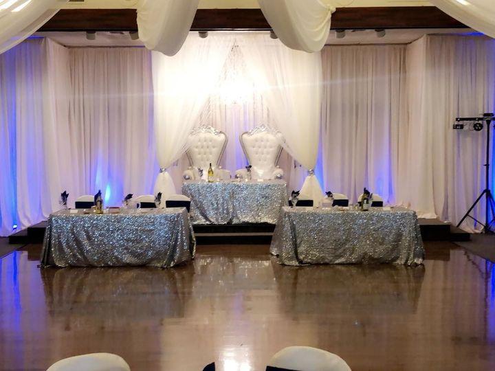 Tmx 1536094770185 379668621949846451746810730912595220889600o Clovis, CA wedding dj