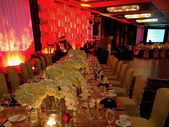 Tmx Image 1 51 187281 159492696162555 Greenville, SC wedding venue