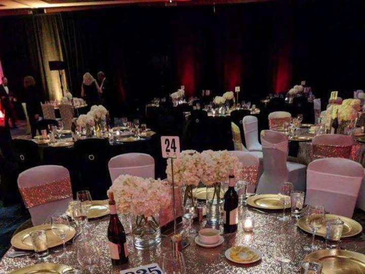 Tmx Image0000 51 187281 159492695794758 Greenville, SC wedding venue