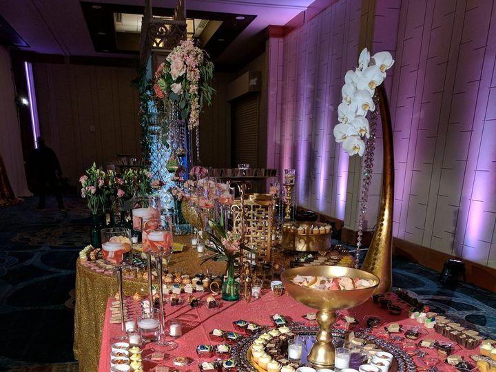 Tmx Img 20170325 184148 51 187281 159492688827548 Greenville, SC wedding venue
