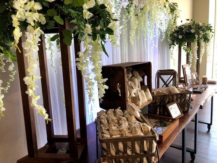 Tmx Img 6413 51 187281 159795402549091 Greenville, SC wedding venue