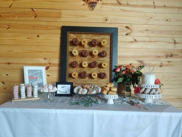 Tmx Great Display For Sweet Stuff 51 750381 159157688661802 Broken Arrow, OK wedding catering