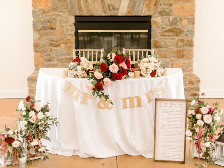 Tmx Juliekenneth 722 51 353381 1572311248 Haymarket, VA wedding florist