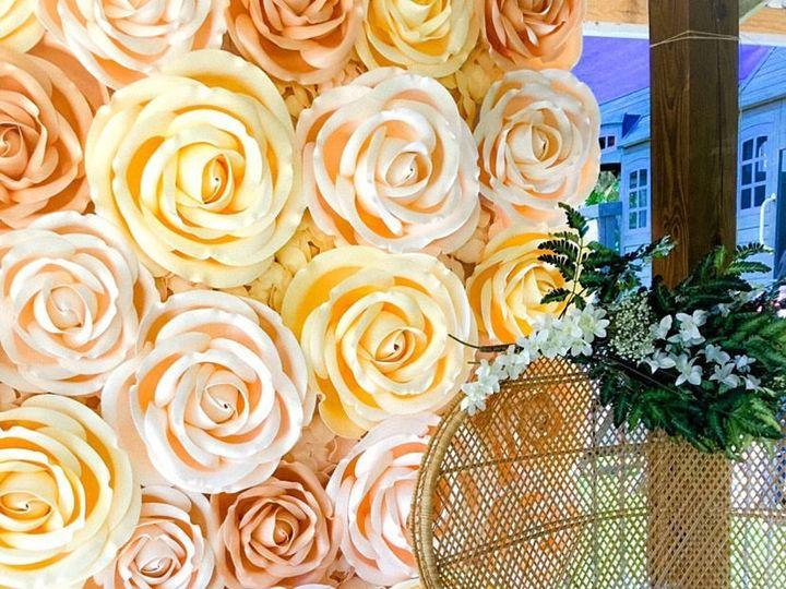 Tmx Af0d285e 9cfd 4809 A644 0d247e2380b8 51 1009381 158318935595505 Palm Harbor, FL wedding eventproduction