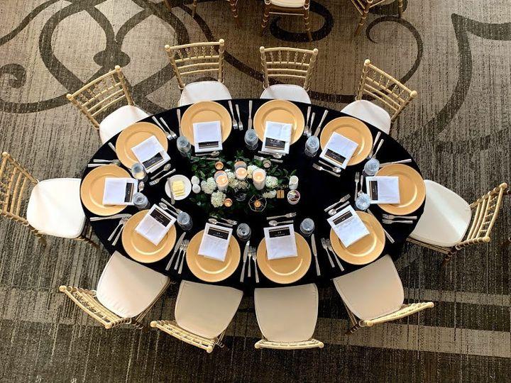 Tmx Img 1244 51 1020481 1572356456 Green Bay, WI wedding venue