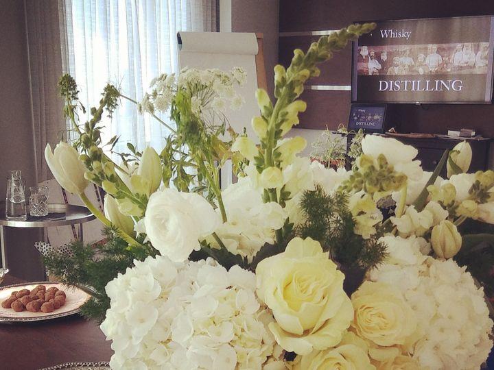 Tmx Img 20180113 083700 822 51 1021481 Overland Park, Missouri wedding florist