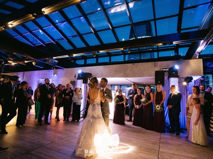 Tmx Arrdprooftopexchange 1075 51 1753481 160321794182841 Jersey City, NJ wedding venue