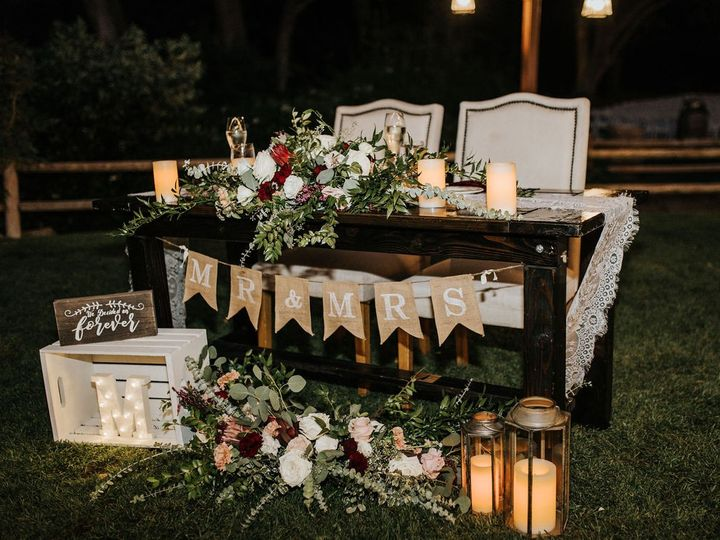 Tmx Img 5320 51 776481 1573323775 Huntington Beach, CA wedding planner