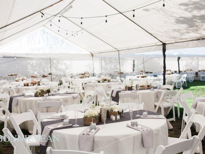 Tmx Knight 1 51 776481 1555541764 Huntington Beach, CA wedding planner