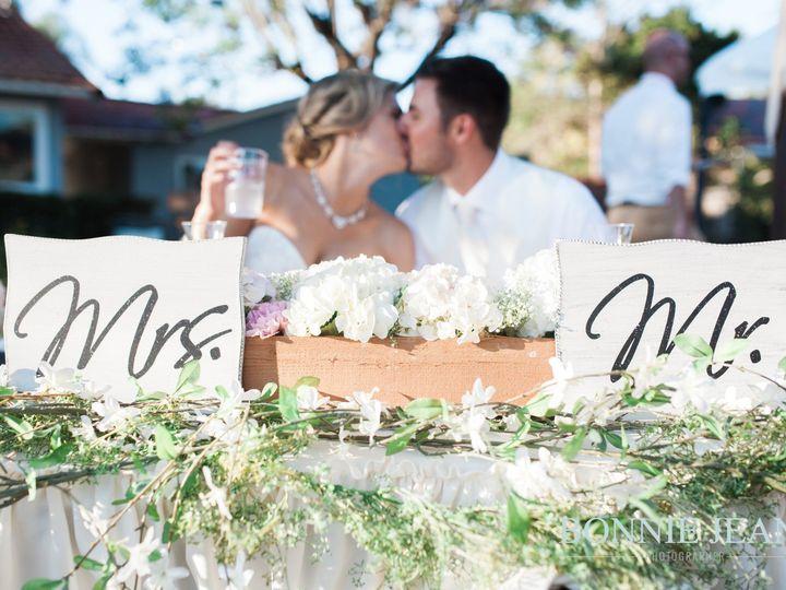 Tmx Knight 4 51 776481 1555541767 Huntington Beach, CA wedding planner