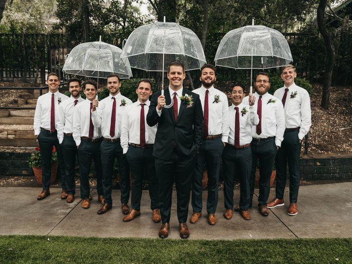 Tmx Leblanc Bridalparty 69 51 776481 1555541558 Huntington Beach, CA wedding planner